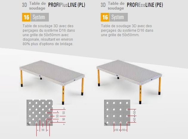 Demmeler 3D tables de soudure d16 information